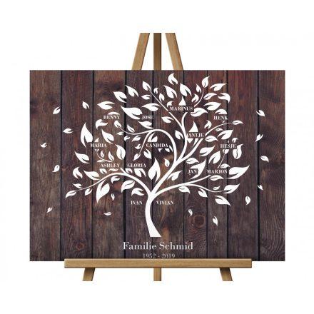 Familienstammbaum, Stammbaum, Ahnentafel